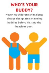 Never let children swim alone; always designate swimming buddies before visiting beach or pool.
